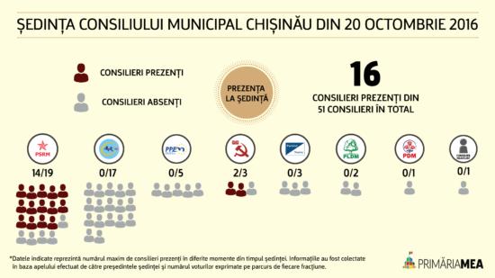 CMC 20-octombrie-2016
