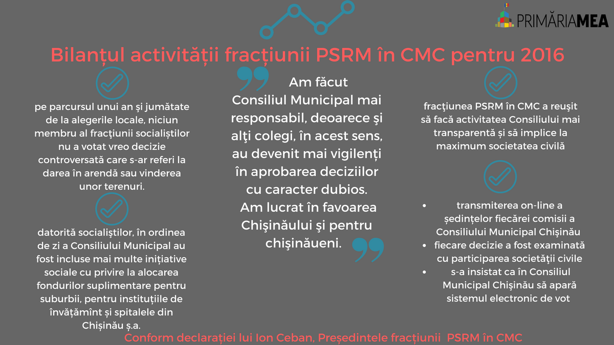 Bilanțul activității fracțiunii PSRM în CMC pentru 2016 (1)