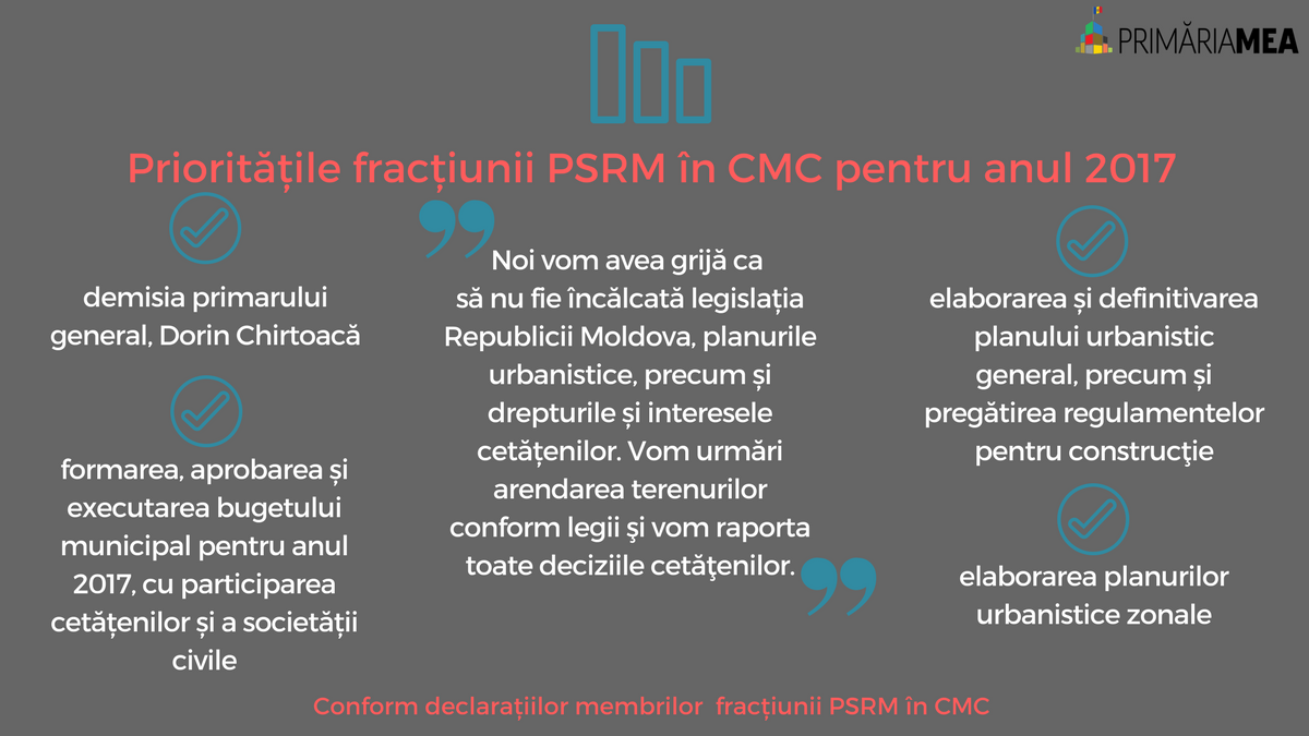 Prioritățile fracțiunii PSRM în CMC pentru anul 2017 (1)