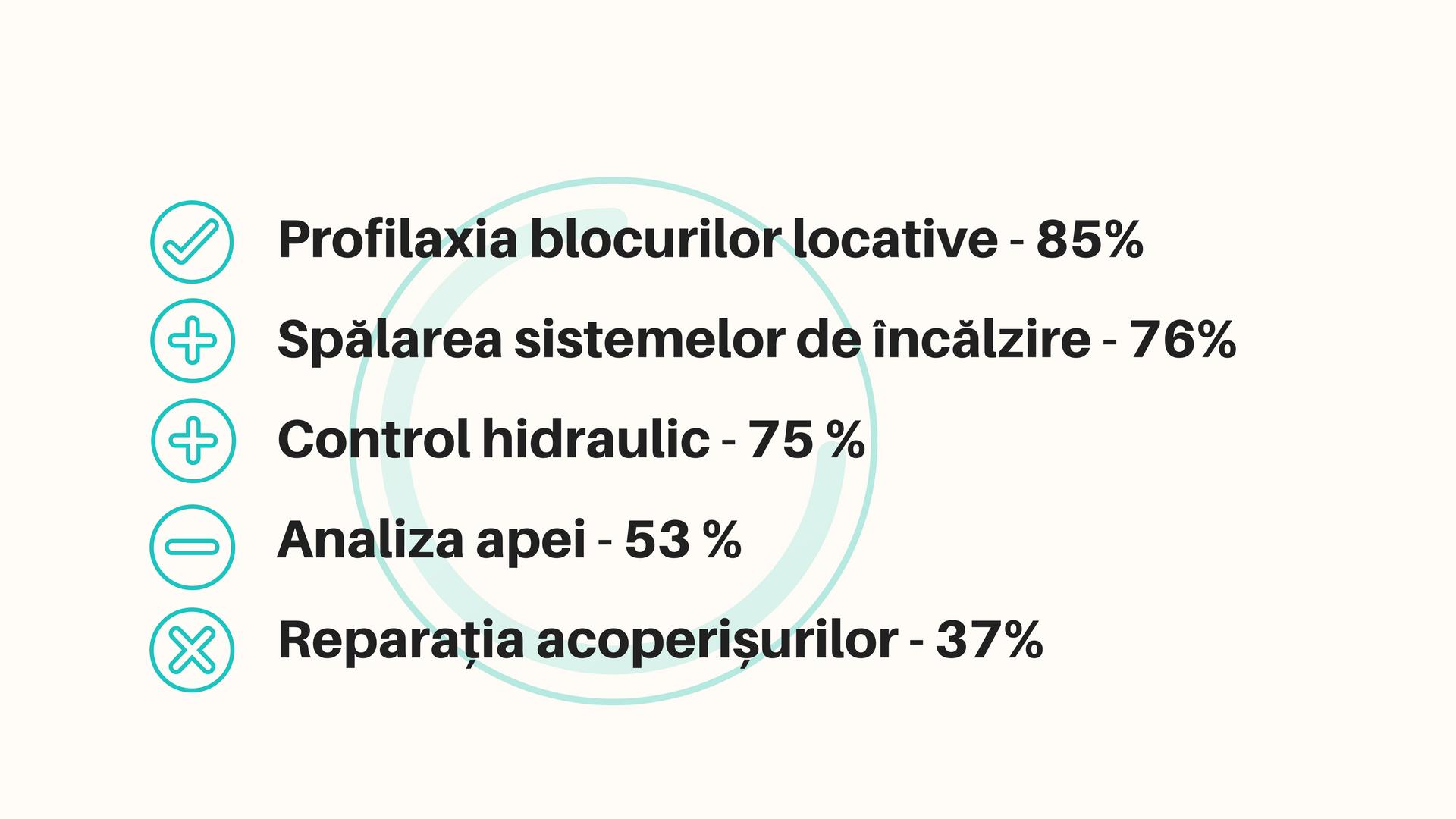 Sedintele primariei %2F Luni