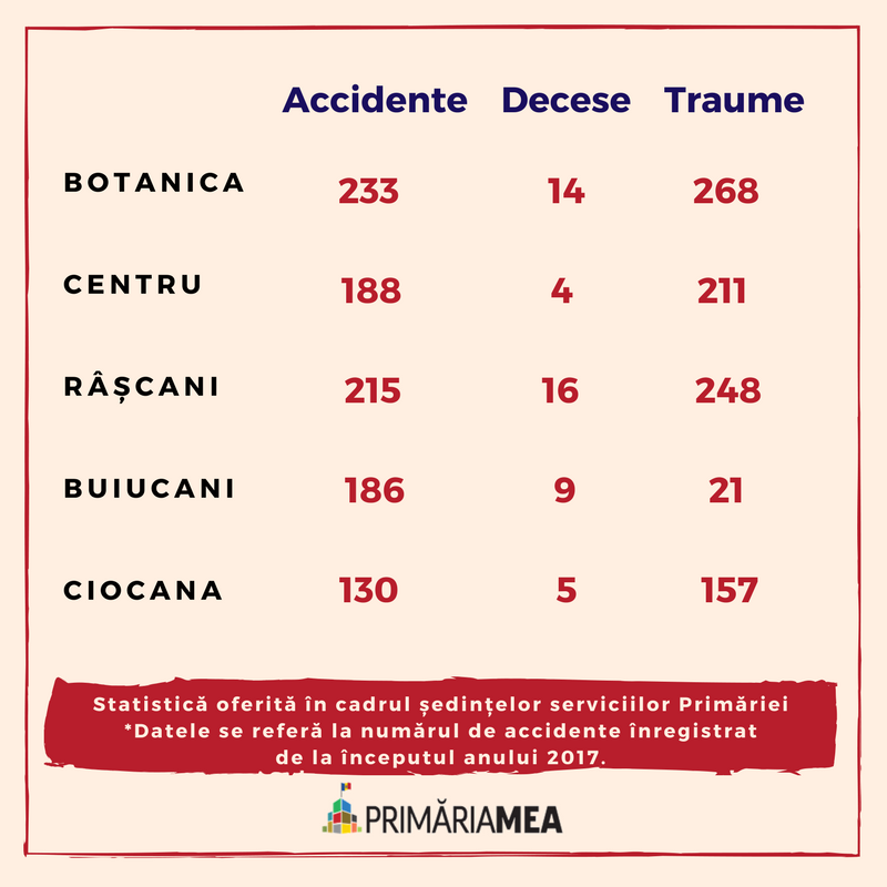 accidente KIV aug-sept