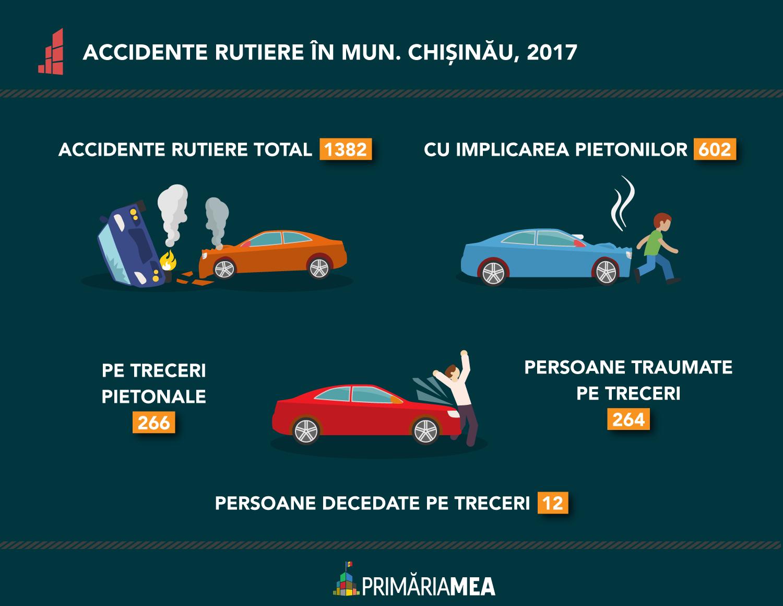 accidente_chisinau