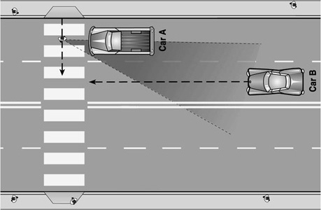 Mașina A cedează trecerea pietonului, iar mașina B nu observă la timp pietonul și îl tamponează. Sursa: https://guide.saferoutesinfo.org