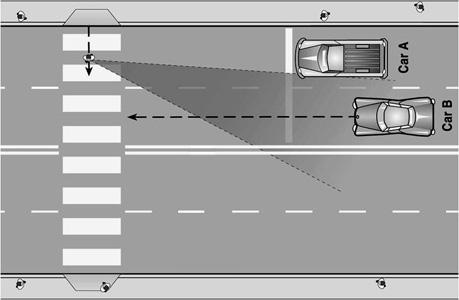 Mașina A oprește la linia STOP, la distanță de 5m de trecere de pietoni, astfel mașina B are un câmp vizual mai mare pentru a observa în timp pietonul. Sursa: https://guide.saferoutesinfo.org