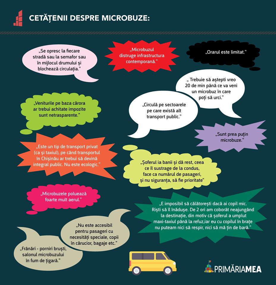 cetatenii despre microbuze