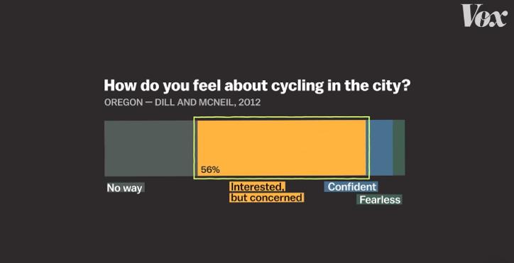 Rezultatele sondajului efectuat în Oregon (2014). Pentru mai multe informații și video accesați link-ul din nota de mai jos.