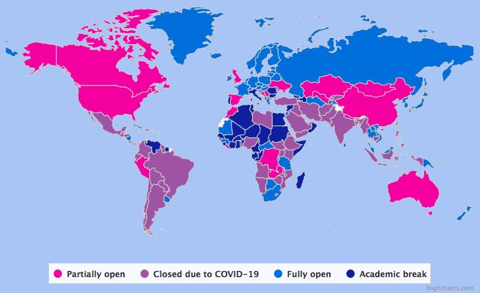 Monitorizarea redeschiderii școlilor pe glob. Situația la 9.09.2020. Roz - parțial deschis; violet - închis din cauza pandemiei; albastru deschis - deschise; albastru închis - vacanță. Sursa: https://en.unesco.org/covid19/educationresponse