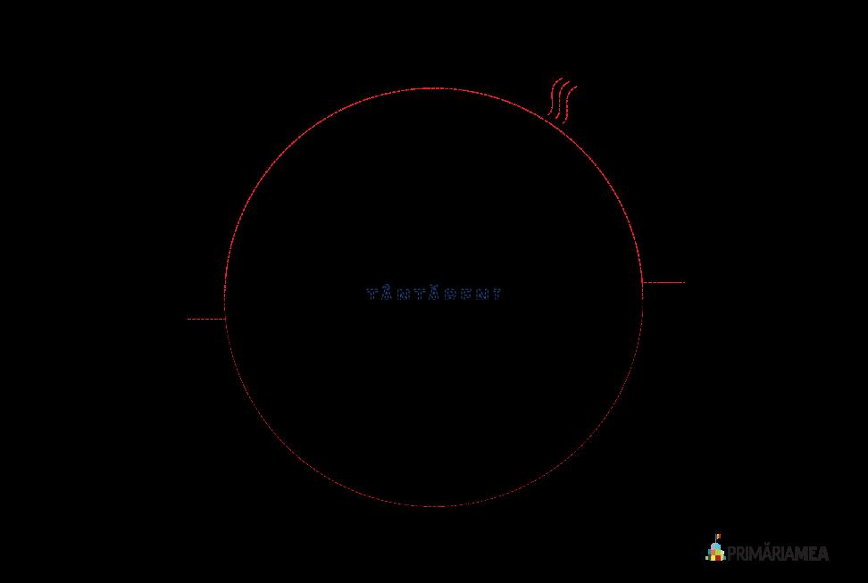 Situația la poligonul de la Țânțăreni. Sursă: date.primariamea.md