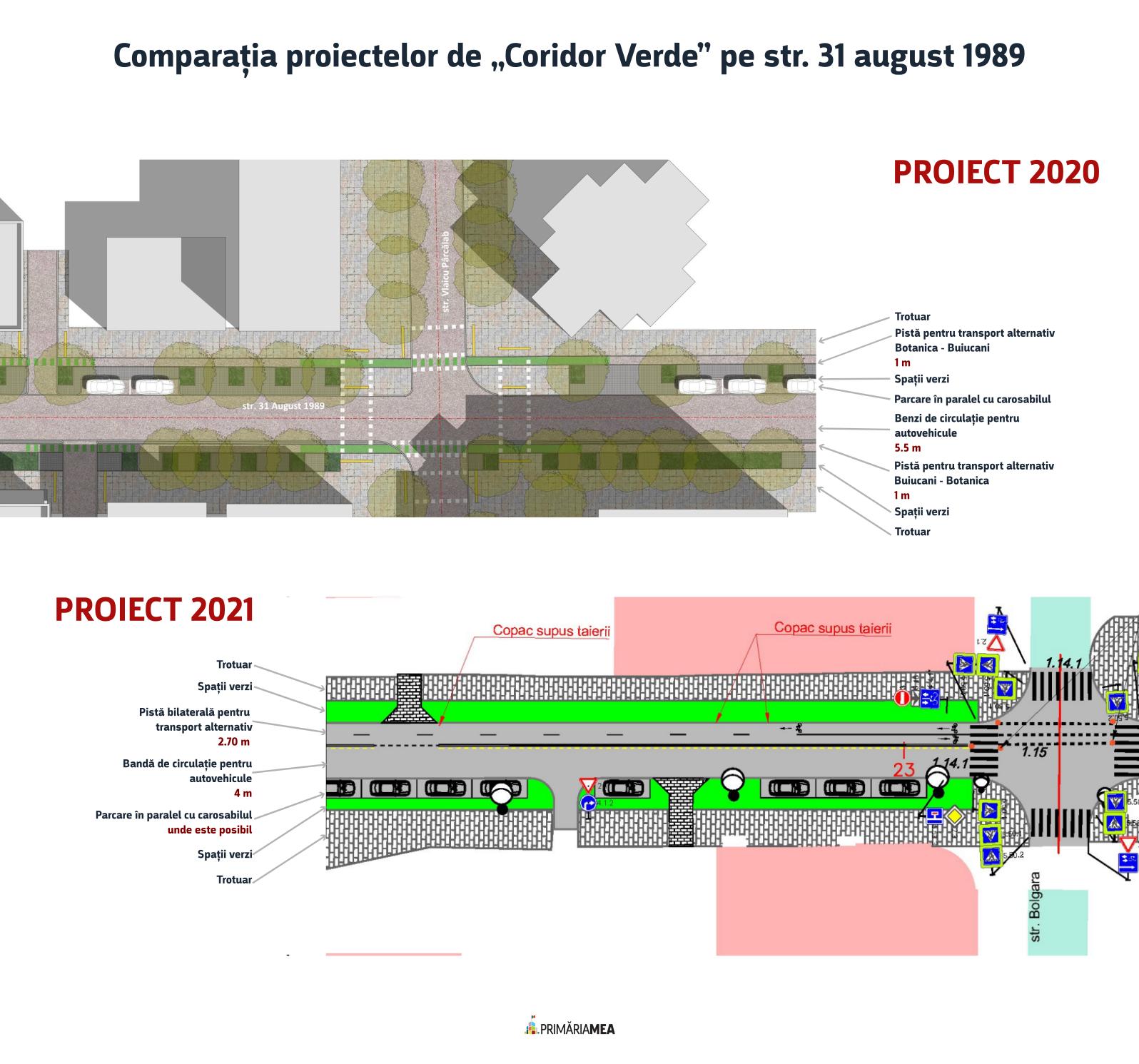 Comparația între proiectele de renovare a str. 31 august 1989 din 2020 și 2021. Sursă: Primăria Mea